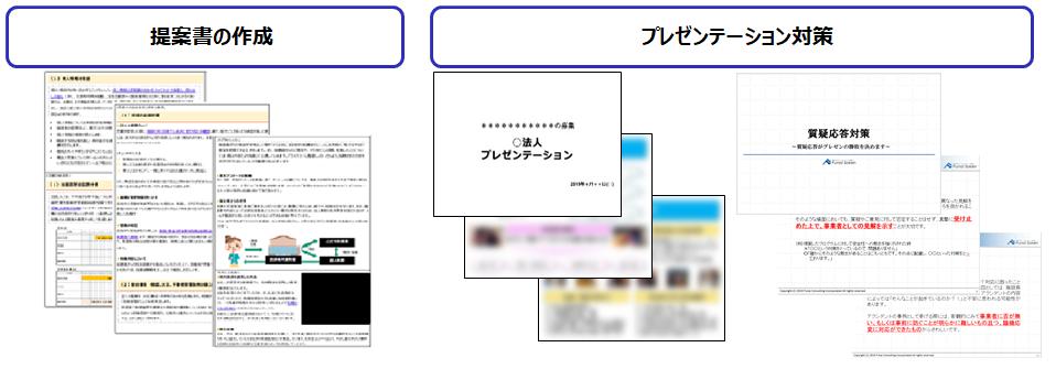 フェーズ3 提案書作成サポート / フェーズ4 プレゼンテーションサポート